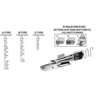 S124-A-30-10, S124-В-35-10 Окантователь для плоскошовной машины (распошивалка)